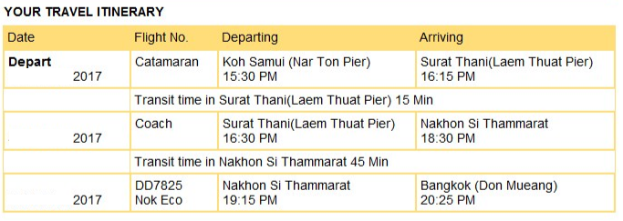 Nok Air travel itinerary