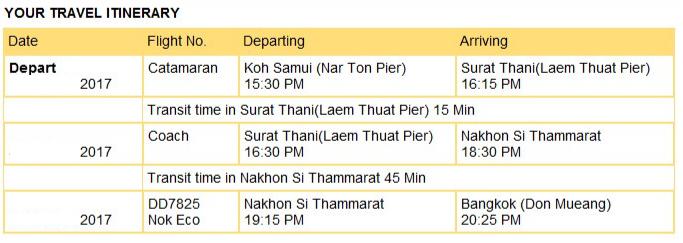 Nok Air travel itinerary